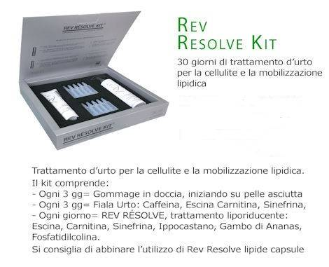 REV PHARMABIO Srl Rev Resolve Kit Privacy Impact sur Anti-Cellulite
