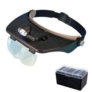 Multirex Loupe casque à LED - Publicité