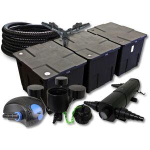 Wiltec - SunSun Kit de filtration de bassin 90000l avec 36W - Publicité