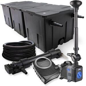 Wiltec - SunSun Kit de filtration de bassin 90000l 36W UVC - Publicité