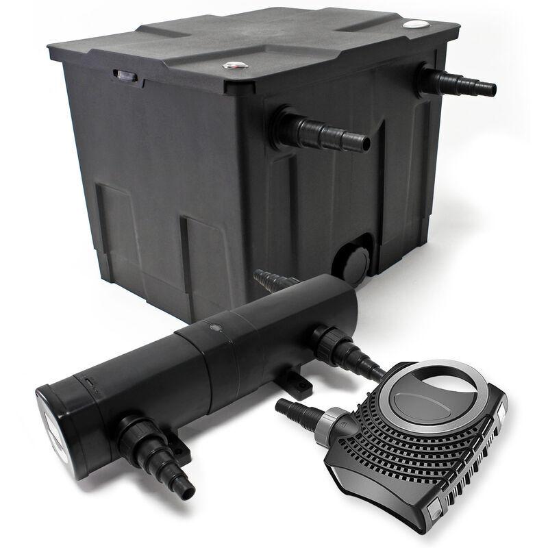 Wiltec - Kit de Filtration de Bassin Bio 12000l 80W Pompe Super éco