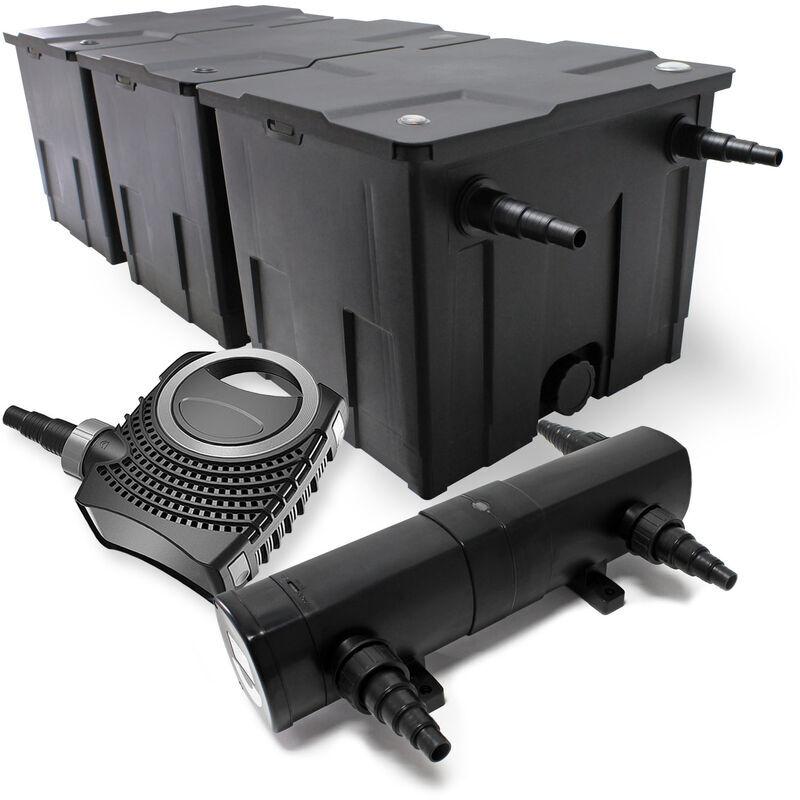 Wiltec - Kit de Filtration de Bassin Bio 90000l St?rilisateur UVC 24W