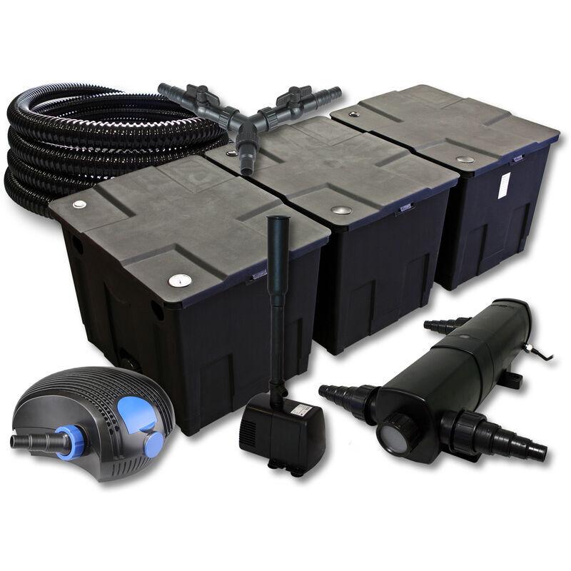 Wiltec - SunSun Kit de filtration de bassin 90000l avec 18W