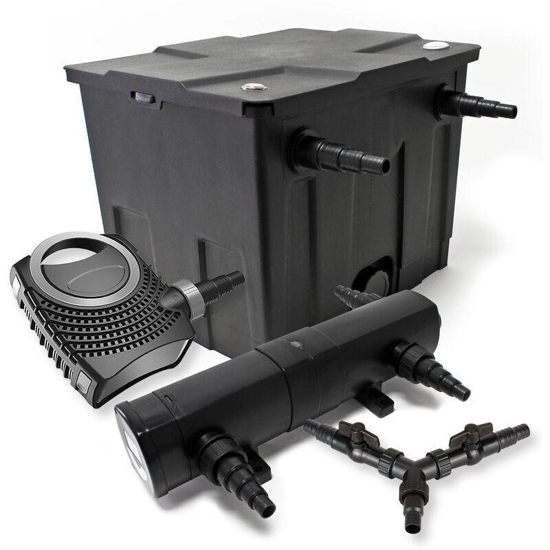WILTEC Kit de filtration de bassin pour 12000l 36W Stérilisateur NEO8000 Pompe