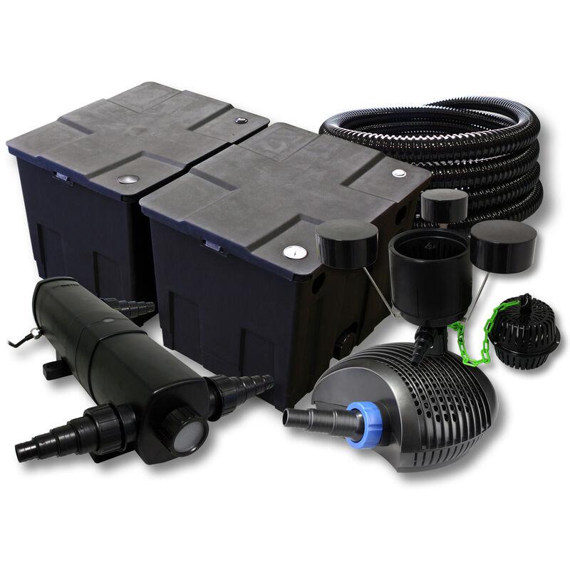 WILTEC SunSun Kit de filtration de bassin 60000l avec 24W Stérilisateur et 40W