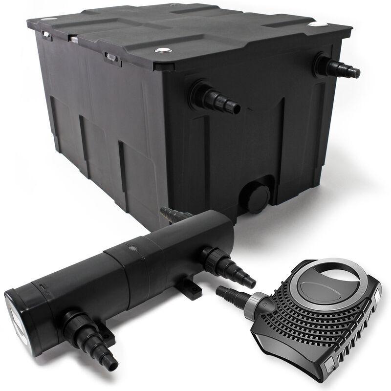 WILTEC Kit de Filtration Bassin Bio Filtre 60000l 80W Pompe éco Stérilisateur