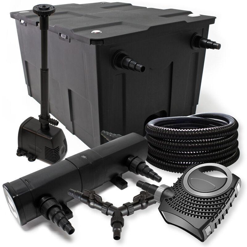 Wiltec - SunSun Kit filtration bassin 60000l 24W St?rilisateur NEO8000
