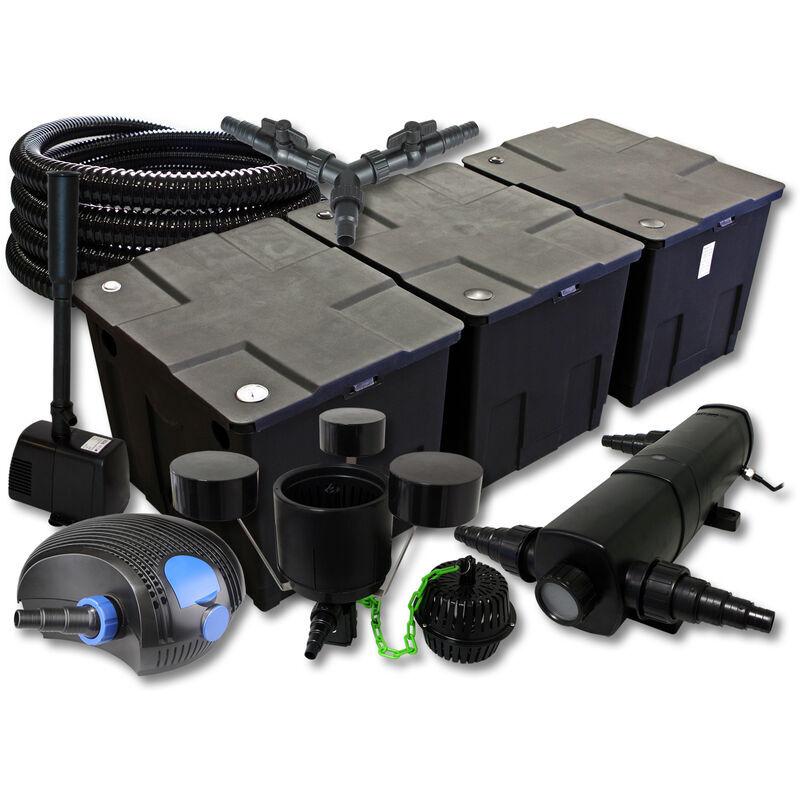 Wiltec - SunSun Kit filtration de bassin 90000l avec 36W St?rilisateur