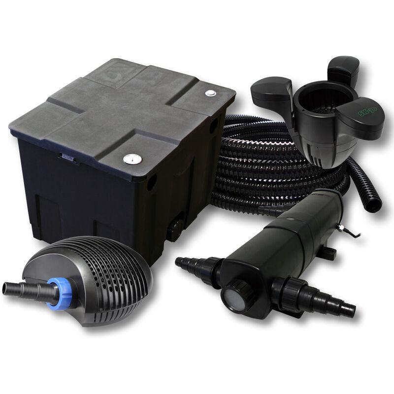 Wiltec - Kit filtration de bassin 12000l avec 24W Stérilisateur CTF éco