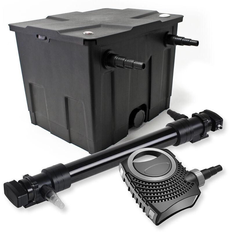 Wiltec - SunSun Kit de filtration de bassin 12000l 72W UVC 6.
