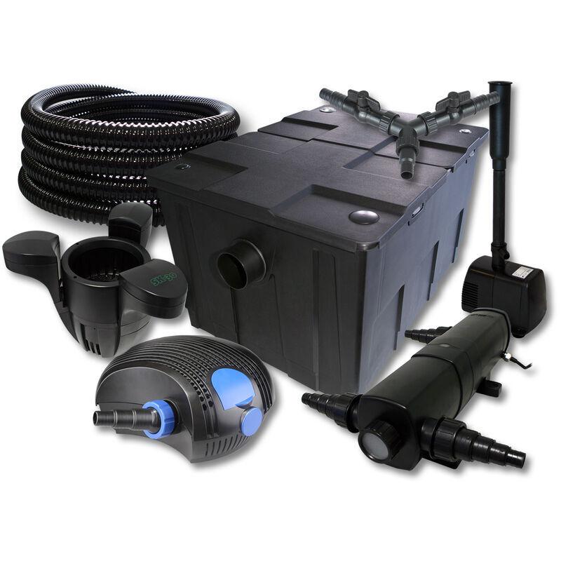 Wiltec - SunSun Kit filtration de bassin 60000l avec 18W Stérilisateur