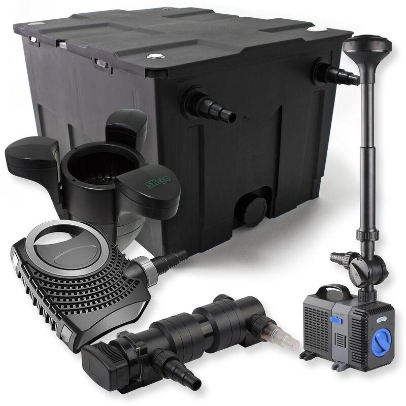 WILTEC SunSun Kit de filtration de bassin 60000l 24W UVC Stérilisateur 50W