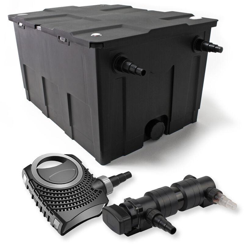 Wiltec - SunSun Kit de filtration de bassin 60000l 18W UVC 6.