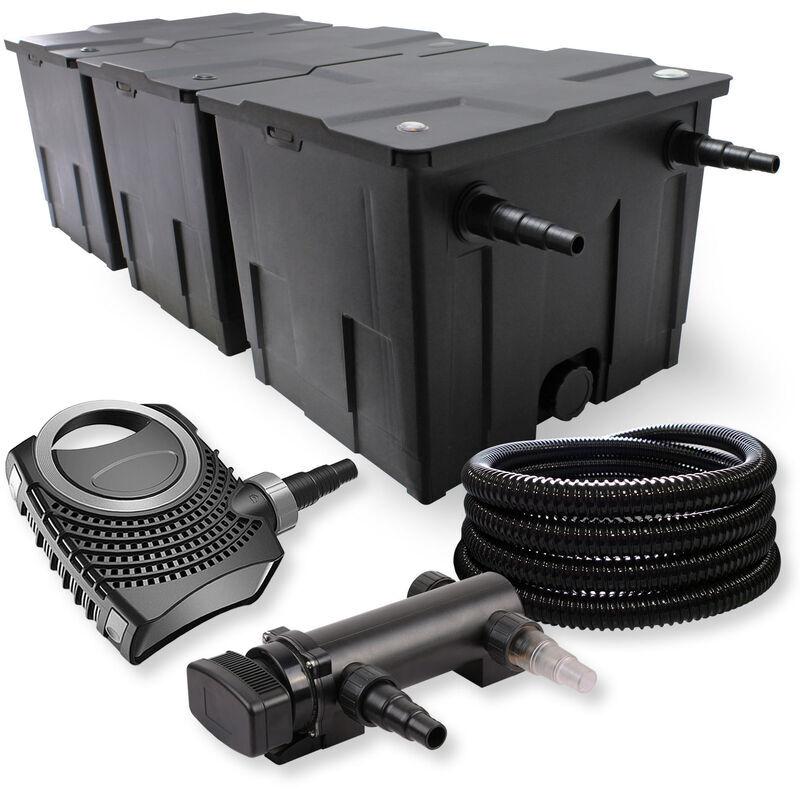Wiltec - SunSun Kit de filtration de bassin 90000l 18W UVC 3.