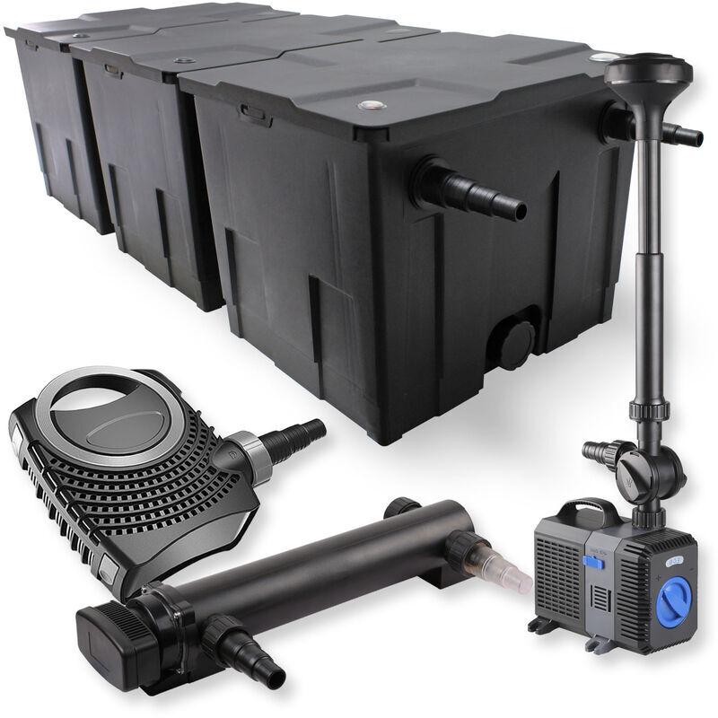 Wiltec - SunSun Kit de filtration de bassin 90000l 24W UVC