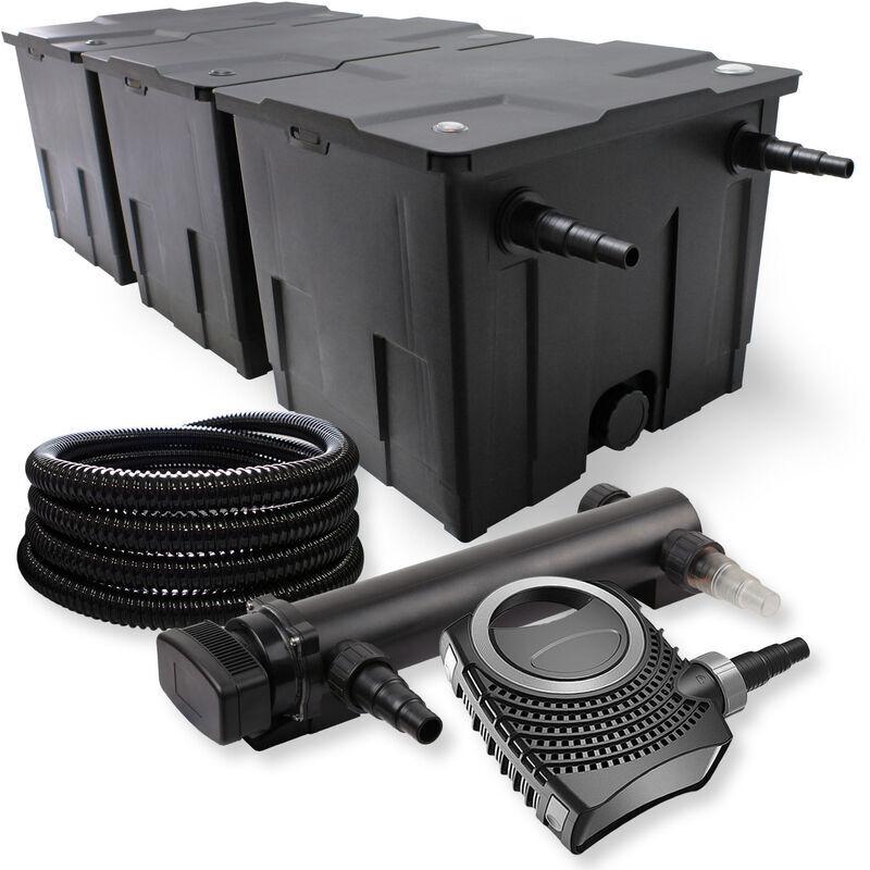Wiltec - SunSun Kit de filtration de bassin 90000l 36W UVC 3.