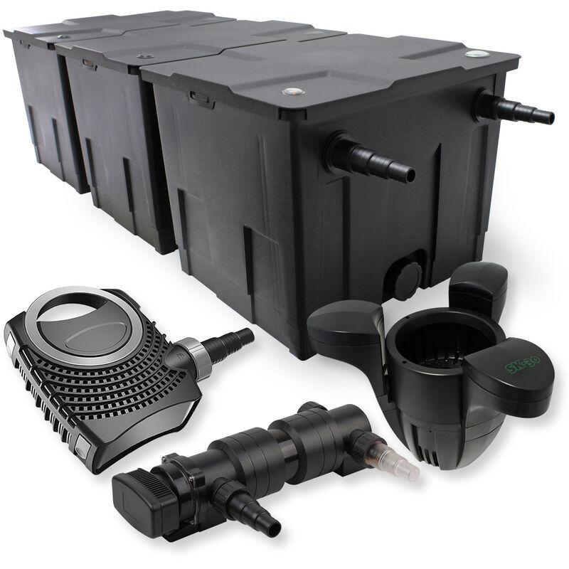 Wiltec - SunSun Kit de filtration de bassin 90000l 24W UVC 6.