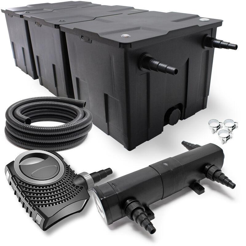 Wiltec - SunSun CBF-350C CUV-236 36W SET NEO10000 Pompe Tuyau Kit de