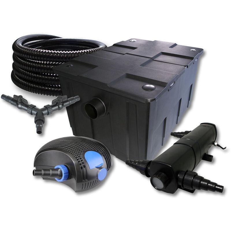 Wiltec - SunSun Kit de filtration de bassin pour 60000l avec 18W