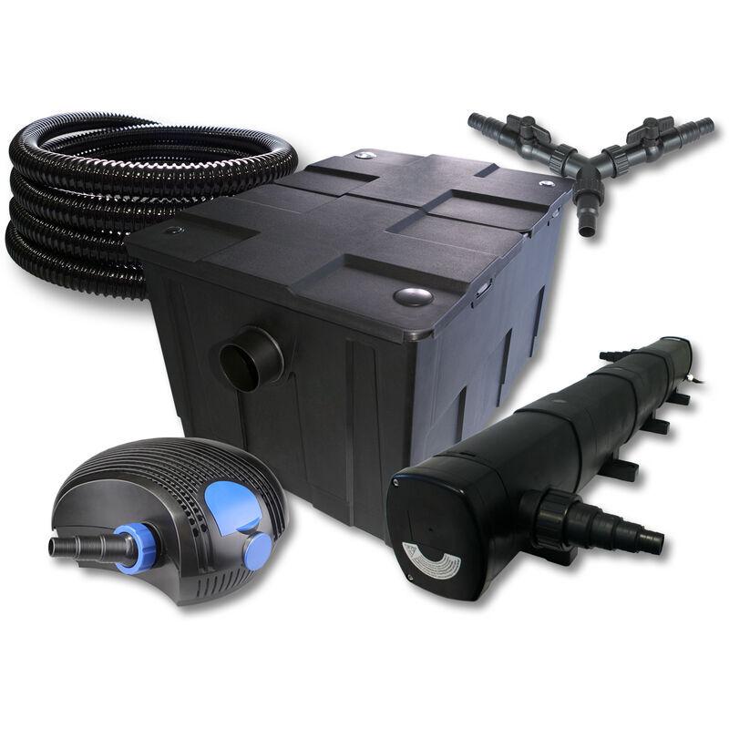 Wiltec - SunSun Kit de filtration de bassin pour 60000l avec 72W