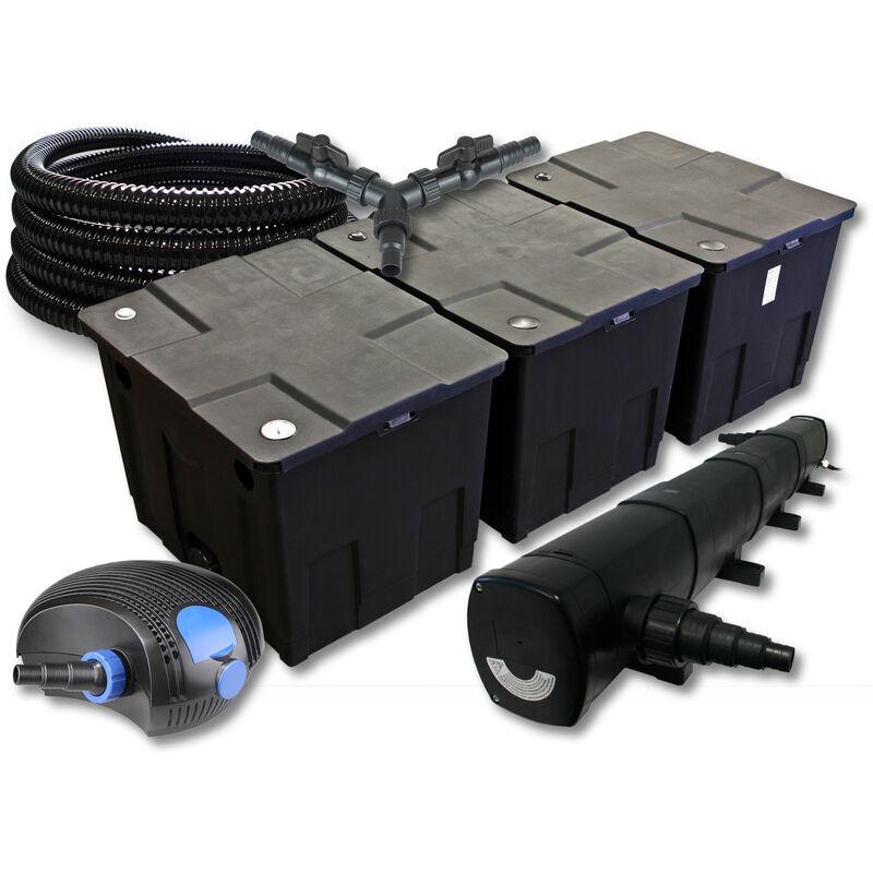 Wiltec - SunSun Kit de filtration de bassin pour 90000l avec 72W