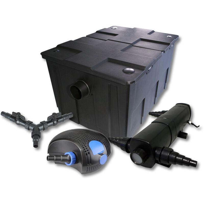 Wiltec - SunSun Kit de filtration de bassin pour 60000l avec 36W