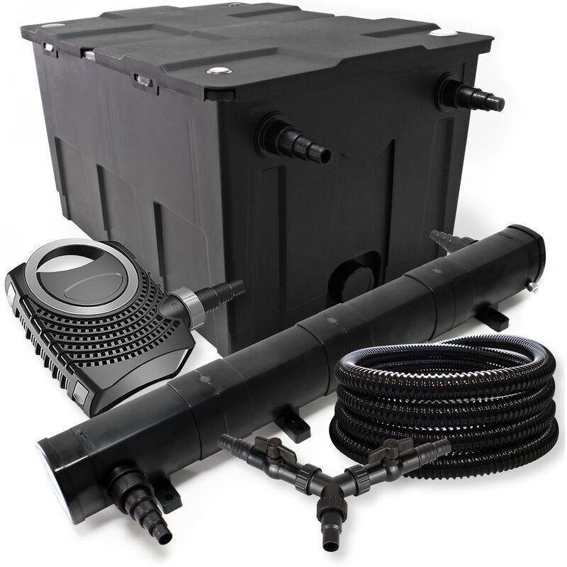 Wiltec - SunSun Kit filtration bassin 60000l 72W Stérilisateur NEO10000
