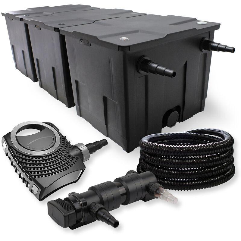 WILTEC SunSun Kit de filtration de bassin 90000l 24W UVC 6. Stérilisateur