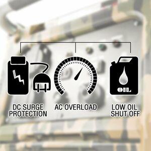 Böhmer-AG W4500i - 1900W Groupe électrogène essence silencieux avec - Publicité