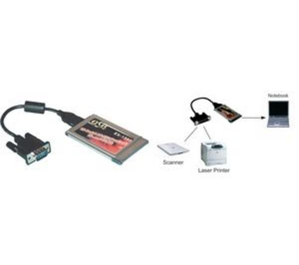 EXSYS carte PCMCIA sérielle 16C550 RS-232, 1 port