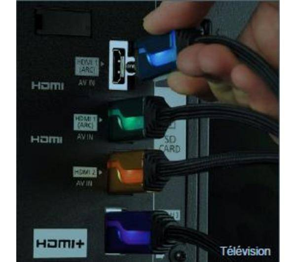 NONAME Pl-9025eu-gopb - Câble quadruple hdmi high speed with ethernet 1m80 rétro éclairé violet/orange/vert/bleu