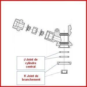 MICRO MATIC Kit joints centrales MICRO MATIC pour tête de fut de pompe à bière S
