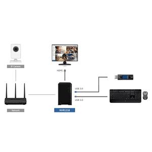 Synology Serveur NAS Network Video Recorder Synology 4 caméras IP - NVR1218 - Publicité