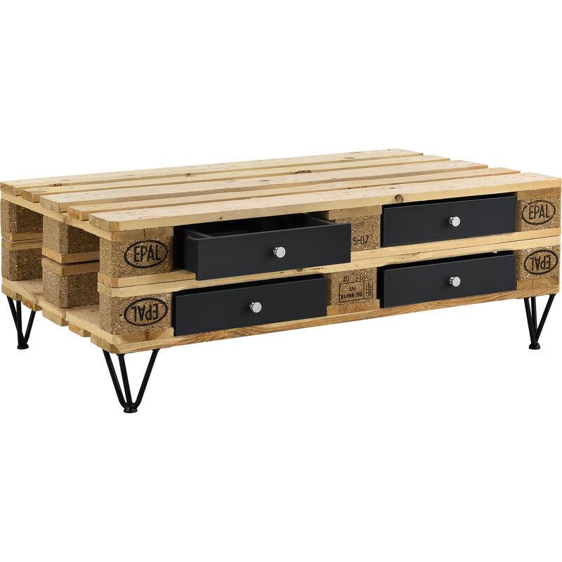 [EN.CASA] 4 comptoir pour meuble de palette Noir + 1 set de pied meuble d'épingle à cheveux 15 cm Noir