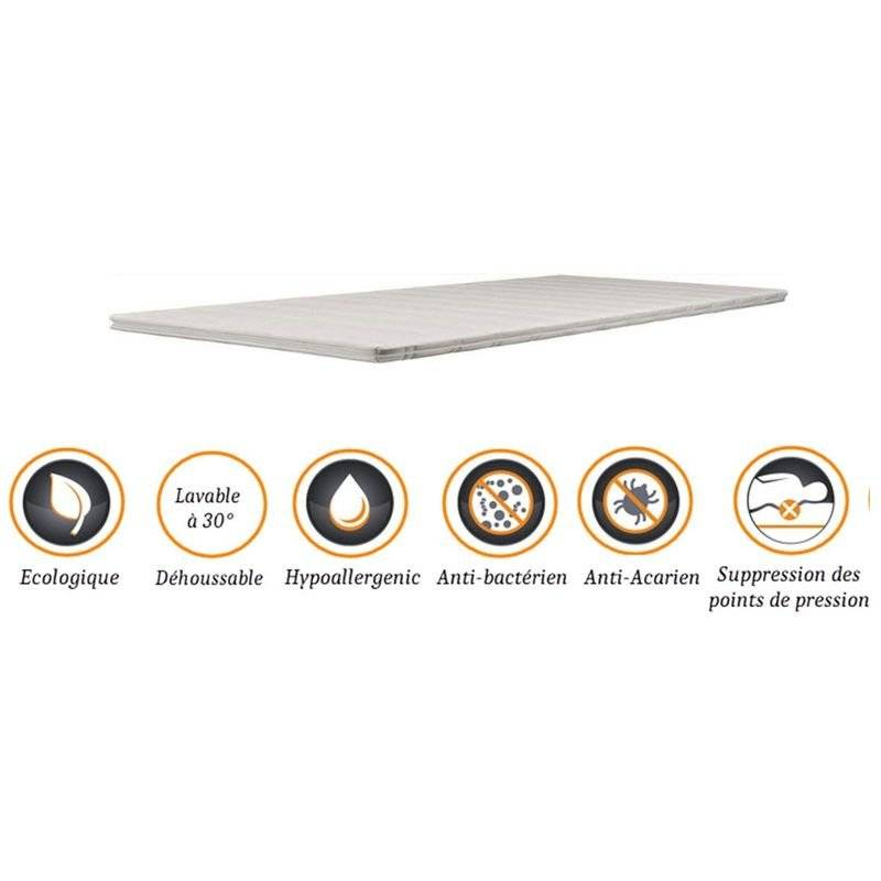NUITS D'OR Surmatelas ergonomique Hyper Moelleux top Confort 200x200 x 5 cm Déhoussable Entretien Facile - Anallergique - à l'Aloe Vera