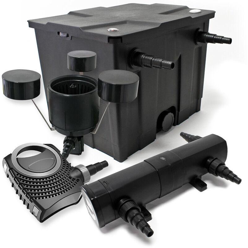 WILTEC Kit de Filtration Bassin Bio 12000l Stérilisateur UVC 36W 80W Pompe éco Ecumeur