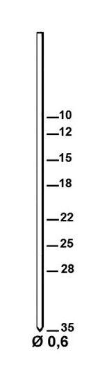 ALSAFIX 20 000 finettes minibrads en bande INOX A2 D. 0,6 x L. 15 mm AL-15 - 6AL159 Alsafix