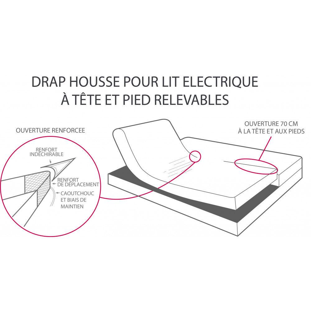 Blanc des Vosges Drap Housse UNI Percale Spécial Relaxation / Lit Electrique - Blanc des Vosges 180x200