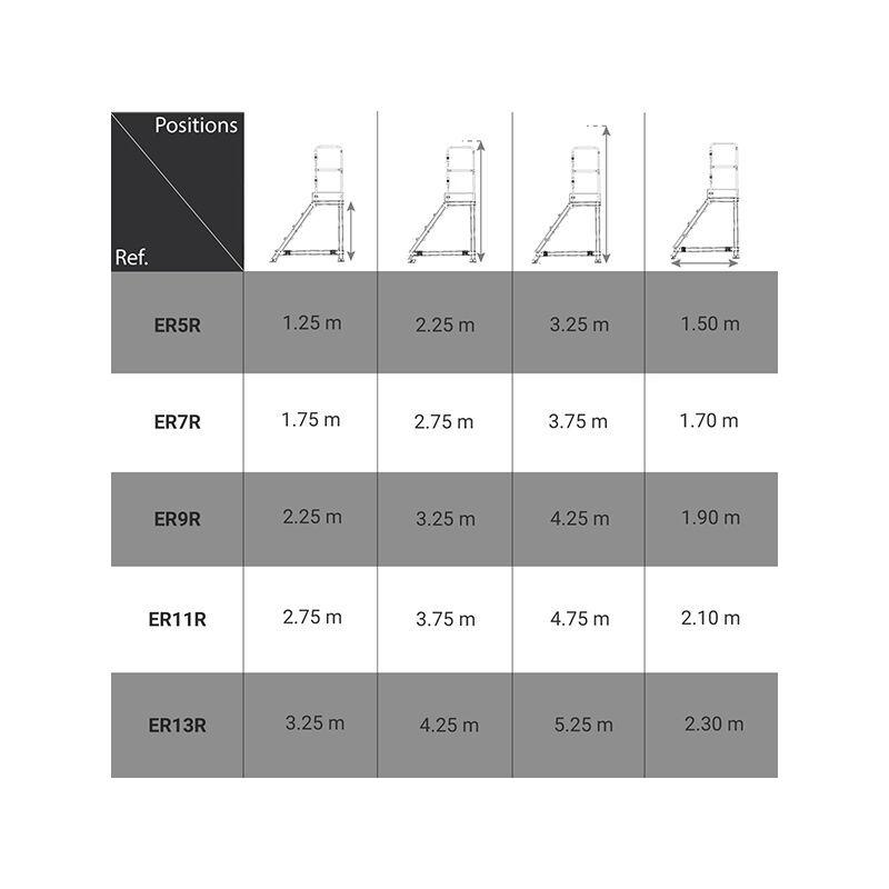 ESCABEAU DIRECT - MATISERE Escabeau Direct-matisere - B. Escabeau pro de 7 marches pour une hauteur de