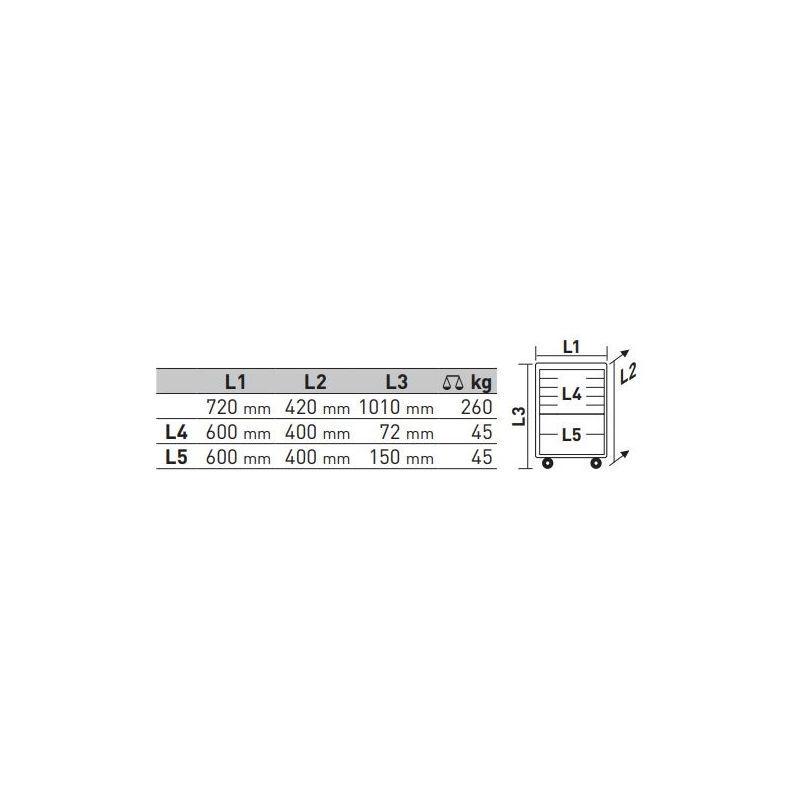 KRAFTWERK Servante d'atelier Basic Line B117 60/40 KRAFTWERK - 101.117.000