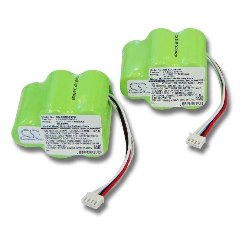 VHBW 2x vhbw Ni-MH Batterie pour Aspirateur Ecovacs Deebot D650, D66, D660, D68,