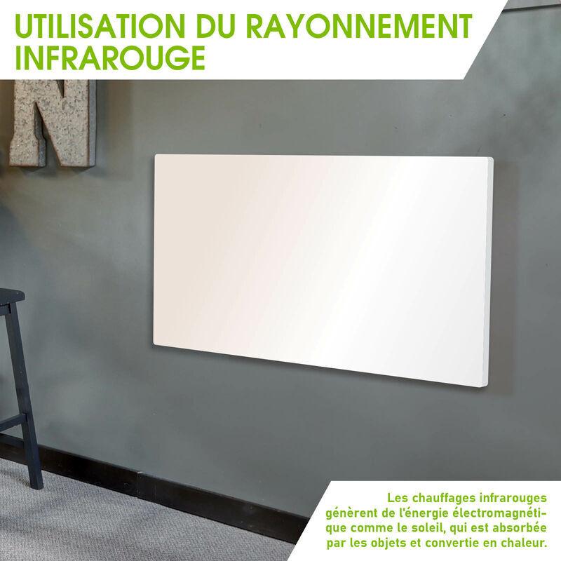 BRAST Chauffage infrarouge 900W IP44 1200x600x25mm certifiée TÜV - pour un climat
