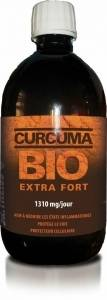 dr theiss Curcuma