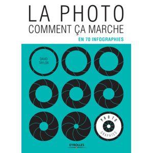 EYROLLES PhotoGraphics La Photo Comment ça Marche ? - Publicité