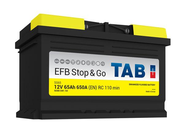 Opel batterie de voiture  Opel Tigra Twin Top 1.8 16_V (2004-2010)