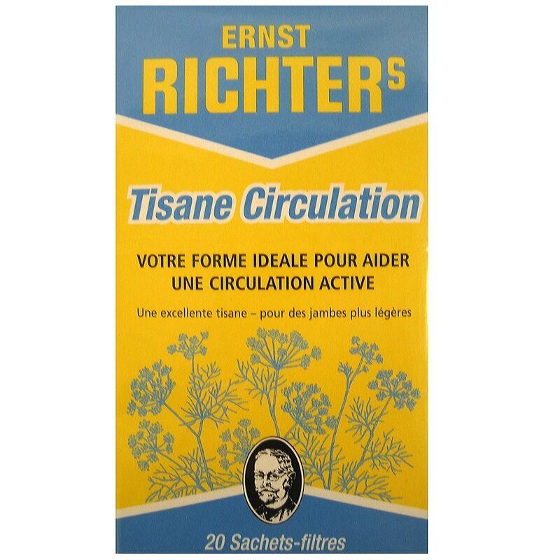 Ernst Richters Tisane Circulation Ernst Richters