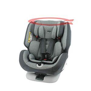 Migo Sige auto isofix 360 pivotant groupe 0+/1/2/3 (0-36kg) Dos  la route 0-18kg Housse confort Protection latérale - Publicité