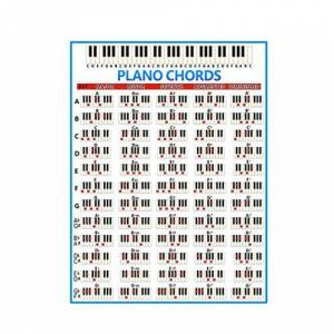 Milisten Tableau D'accords de Piano Feuille de Mur D'accords de Piano ducatif Tableau de Feuilles de Piano pour Débutant Amateur de Piano Débutant (Petit Noir + Blanc) - Publicité