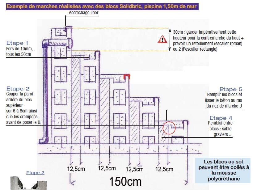 Forfait escalier bloc Polystyrène Pleine largueur 3 m H = 150 cm
