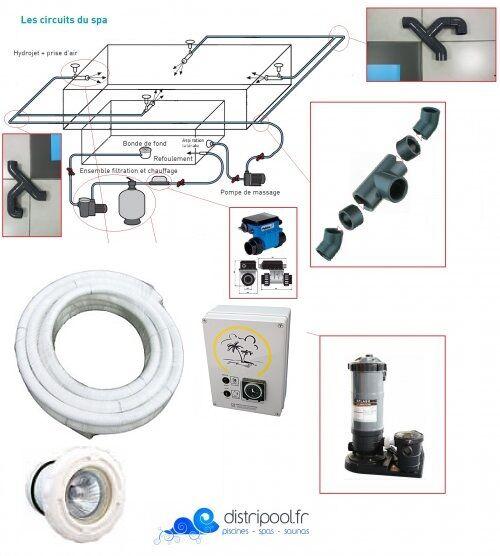 Kit filtration pour spa + chauffage + doseur produit
